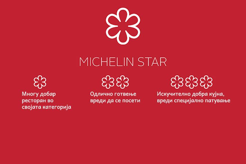 Ресторани со Мишелин ѕвезди по земји